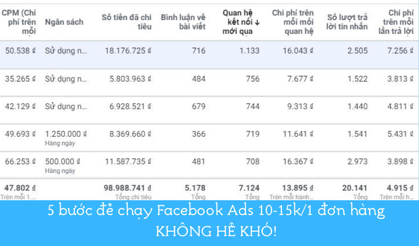 chạy Facebook Ads