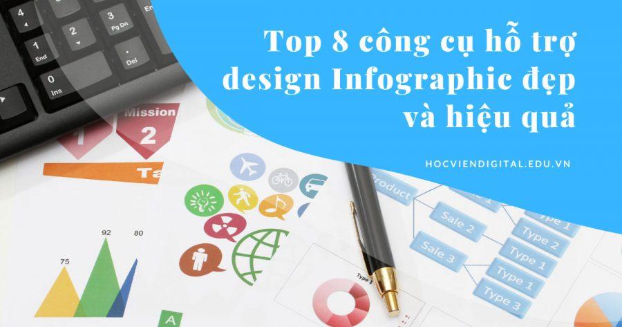 Top 8 công cụ hỗ trợ design Infographic đẹp và hiệu quả