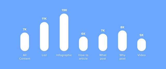 10 dạng bài post Facebook giúp viral vô giá